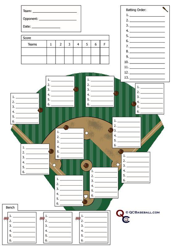 Super Lineup! Baseball Pinterest Lineup - baseball score sheet template