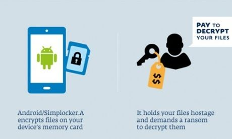 Simplocker is targeting Android owners in the Ukraine.