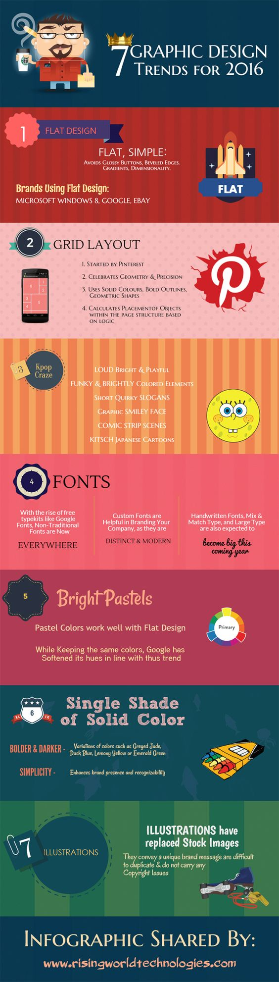 7 Graphic Design Trends That Will Help Your Business Stand Out In 2016 #Infographic