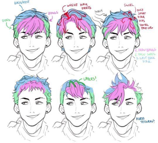 Hairstyles Drawing Male Anime Boy Hair Manga Hair Drawing Male Hair