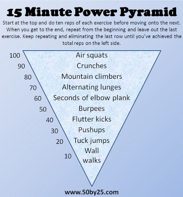 Power Pyramid Workout Related Keywords & Suggestions - Power