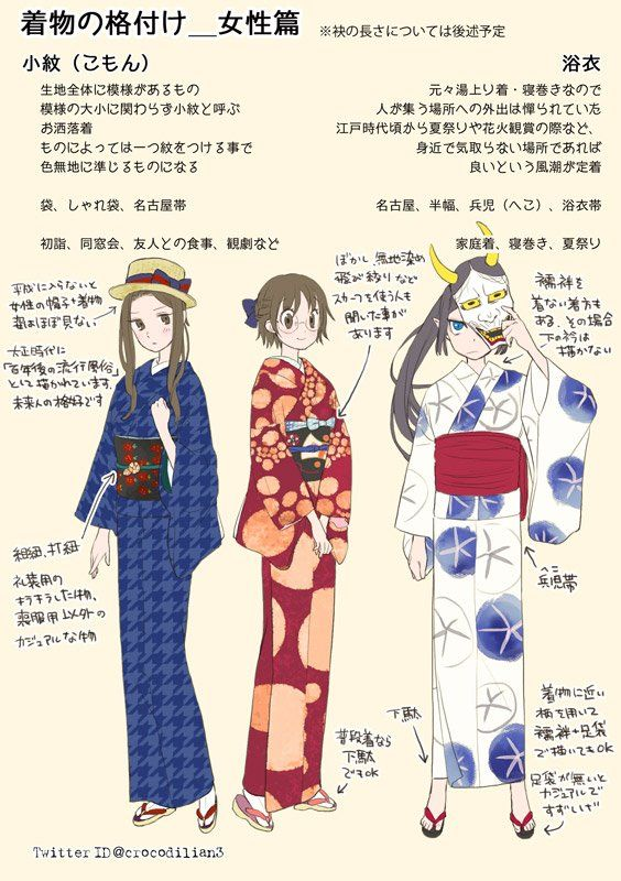 Embedded 芸術家のアトリエ キャラクターの衣装 イラスト集