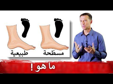 ماهو المعدن الذي نقصه يسبب القدم المسطحة وما سبب النقص Youtube Medical Abs Thumbs Up