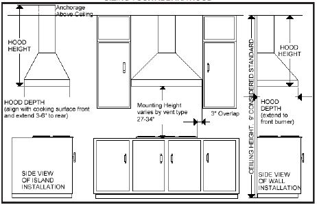 U Shaped Kitchen Plan together with Sink Drain Plug 3 together with Residence Design Plan Home In e Design Interior Design Residence Plan likewise 291397038365887531 as well Angels Design Designer Skin Undercover Angel Lotion. on l shaped kitchen designs ideas