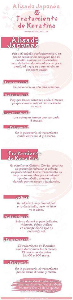 Y la diferencia entre un alisado Japonés y el tratamiento de keratina.