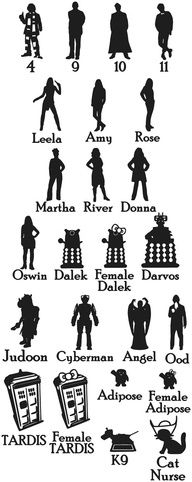 The Doctor's Family Car Sticker set of 4 by EpicFamilyDecals, $10.00