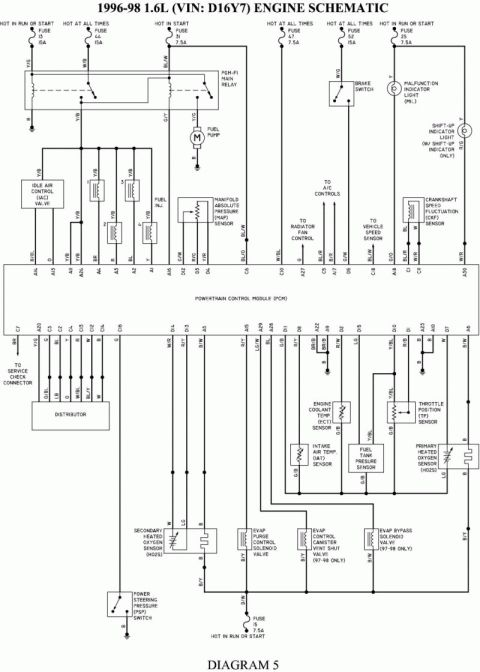 15 D16y8 Engine Wire Harness Diagram Engine Diagram Wiringg Net