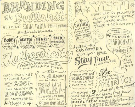 Sketchnote Army - A Showcase of Sketchnotes  #Branding withoutBullshit  #VisualNoteTaking