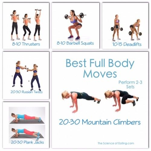 Top Moves For Men And Women To Target Their Entire Body