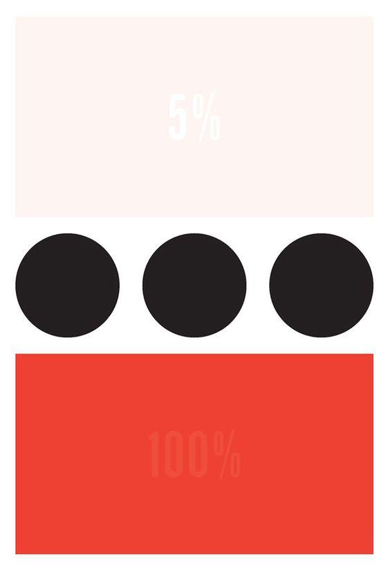 "5%...100% poster by carin goldberg  36""x48""   $ 150"
