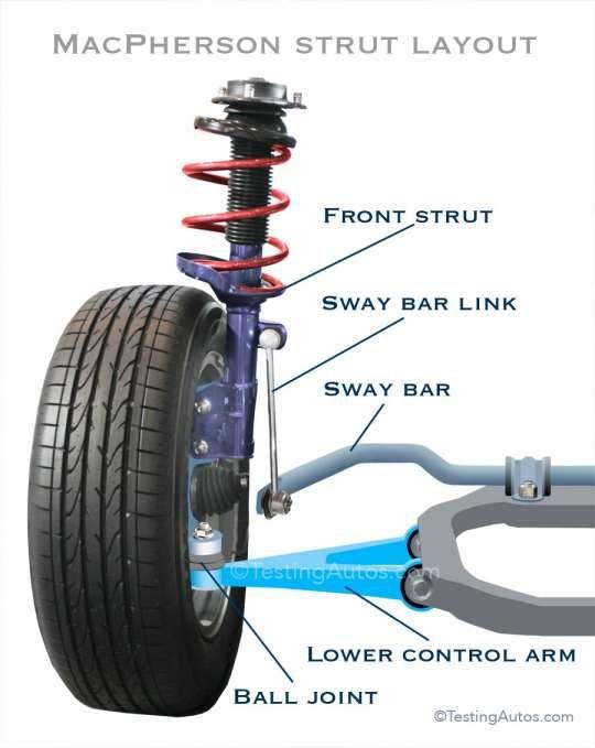 15 Diagram Of A Strut In Pickup Truck Suspension Truck Diagram Wiringg Net In 2020 Automotive Mechanic Car Care Car Mechanic