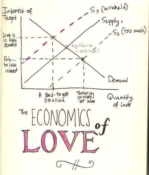 demand and supply micro economics The best videos and questions to learn about determinants of supply and demand get smarter on socratic.