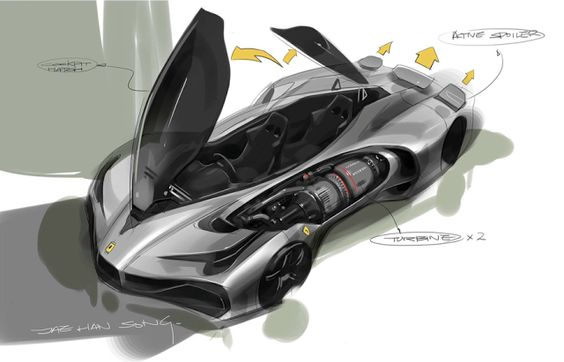 Automotive Sketchs by Jae han Song