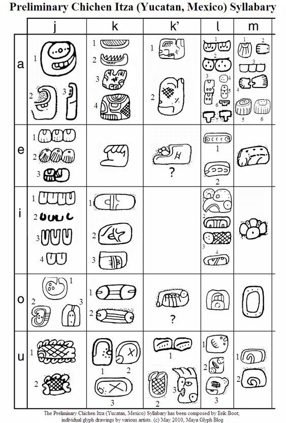 Mayan name generator