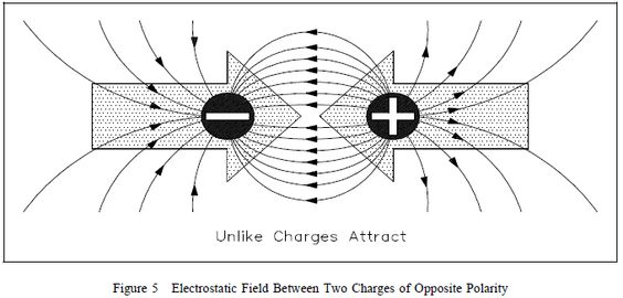 basic electrical theory 1