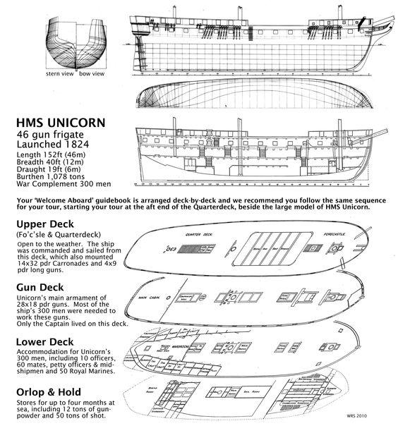 pirate ship blueprints - Google Search | Medieval designs ...