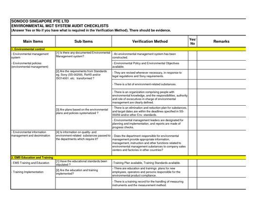 Audit B Checklist B B Template B By Greatjob2 Internal