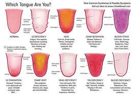 TCM Tongue Diagnosis