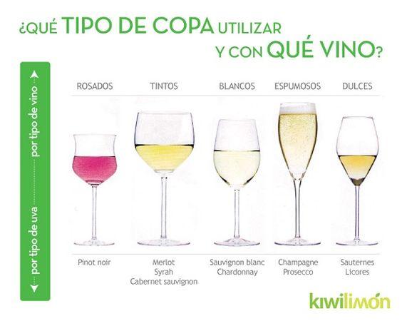 Tipos De Vinos | De acuerdo al tipo de vino las copas que debemos utilizar son: