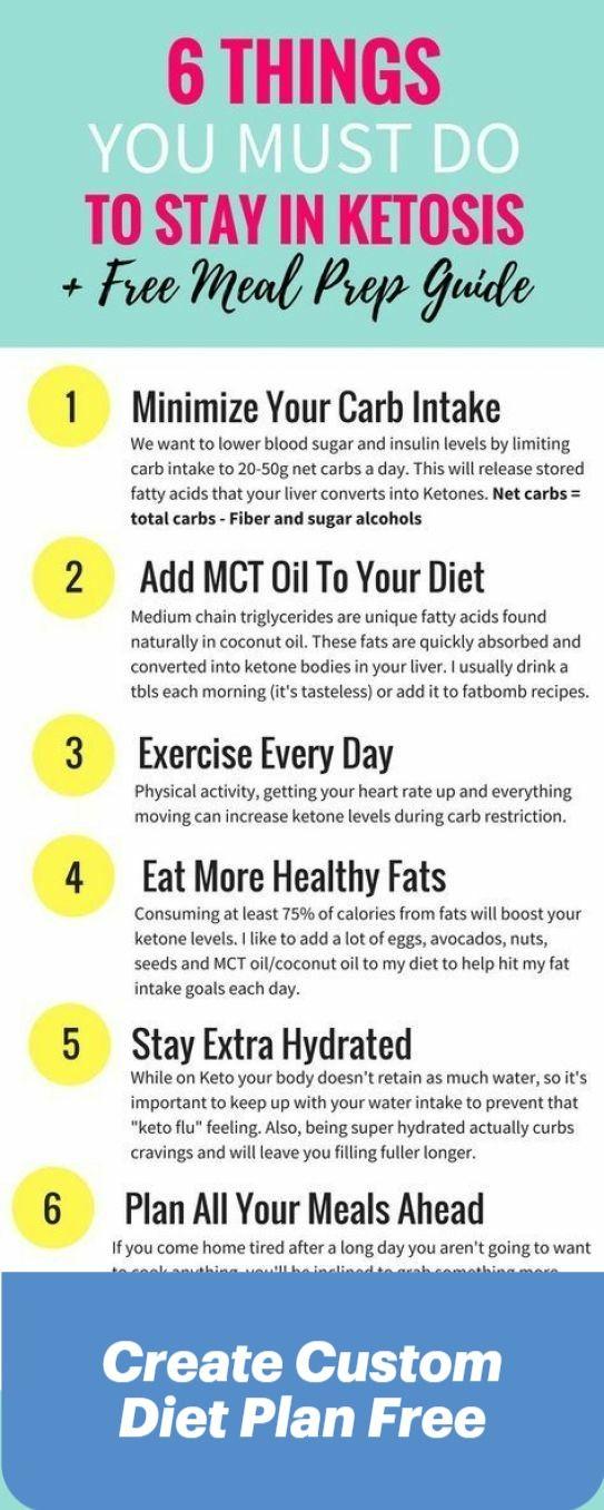 Pin On Free Keto Diet Plans