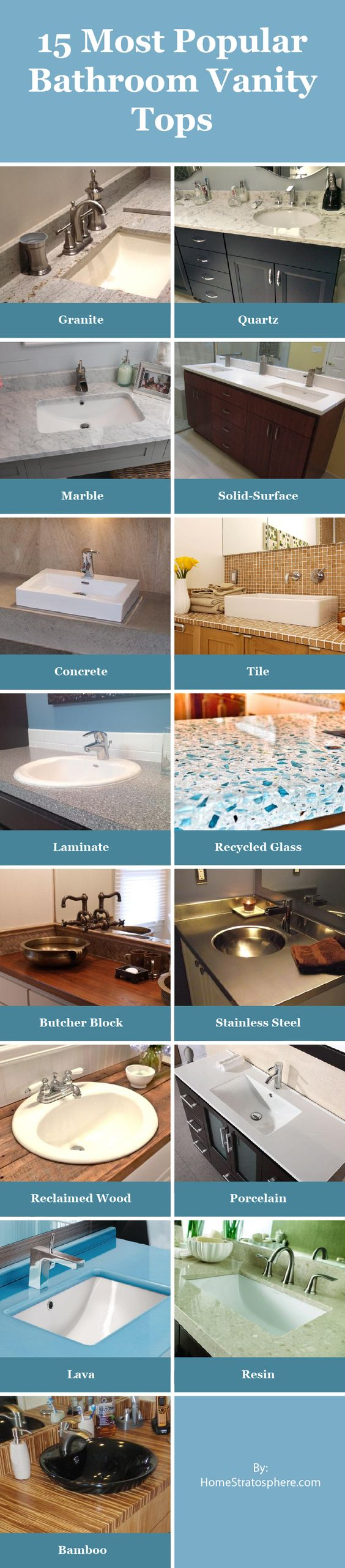 15 Most Popular Bathroom Vanity Tops: Materials, Styles and Cost -