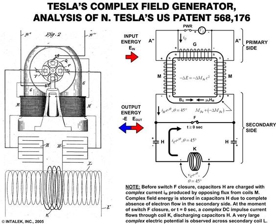 tesla frequency generator