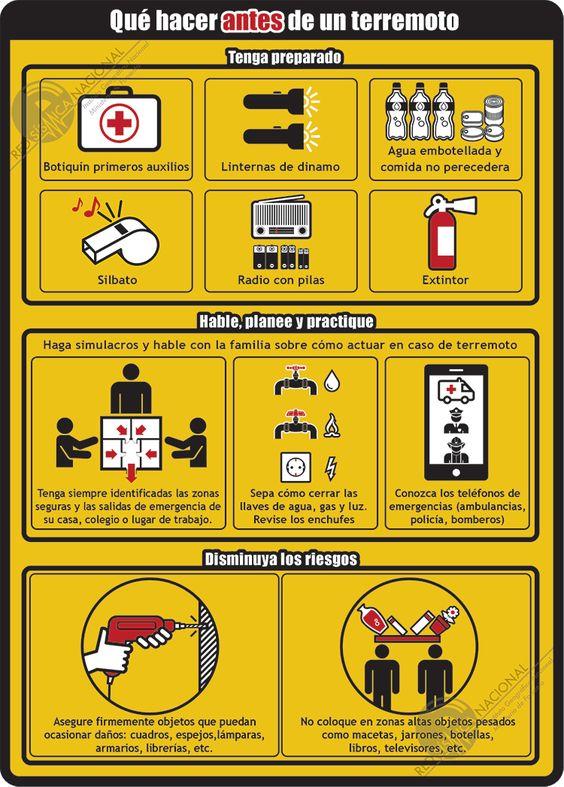 Que hacer en caso de terremoto: