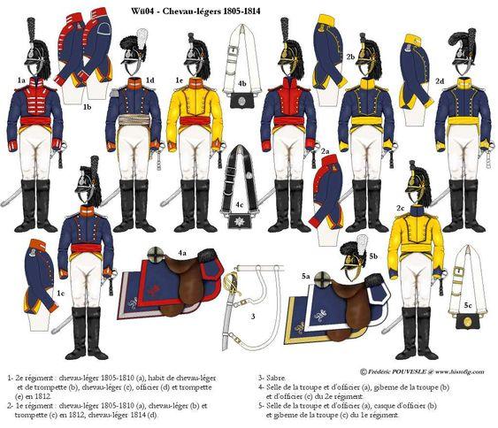 Württemberg Chevau-legers 1805-1814