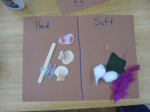 Goldilocks Art And Craft Activities