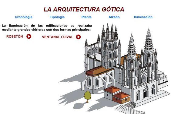 La arquitectura g tica for Historia de la arquitectura pdf