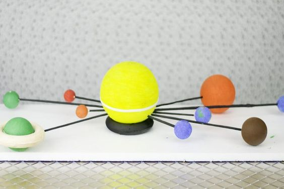 How To Make Solar System Projects For Kids Kid Solar