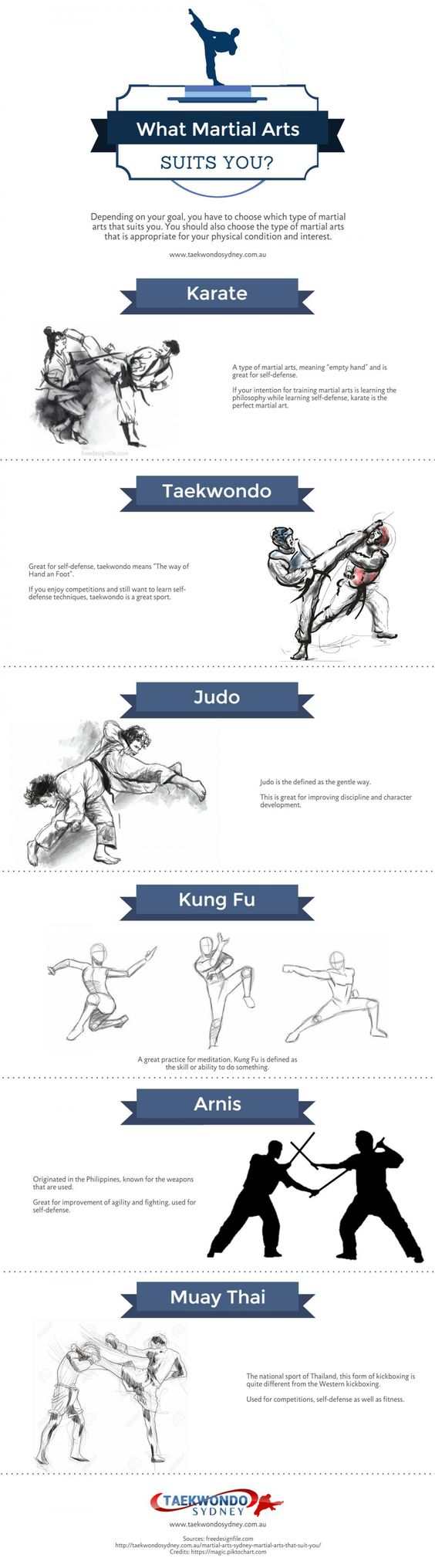 most effective martial arts