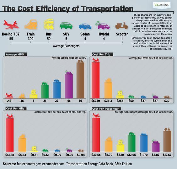 AAAs Your Driving Costs  AAA Exchange