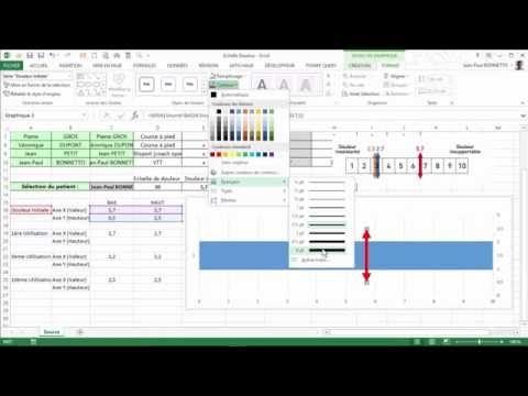 Excel - Création d'un Graphique personnalisé : Echelle de Douleur