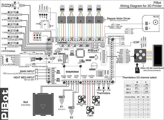 xfinity triple play wiring diagram xfinity automotive wiring comcast wiring diagrams cable nilza net