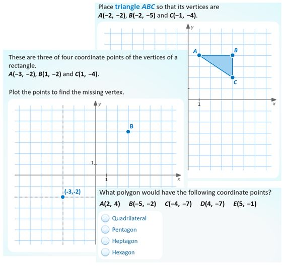 The Activity Polygons In The Coordinate Plane Is A Dynamic