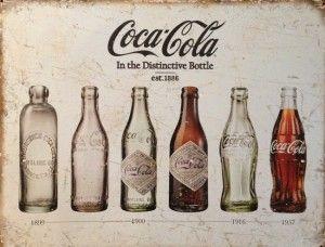 Coca Cola contour imagem evolução