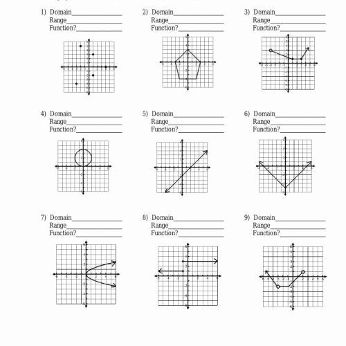 Domain And Range Graph Worksheet With Answers Best Of Domain And Range Graphs Worksheet Answers Worksheets Graphing Worksheets Solving Quadratic Equations