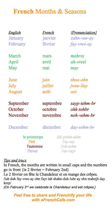 486 Words Short Essay on The Seasons