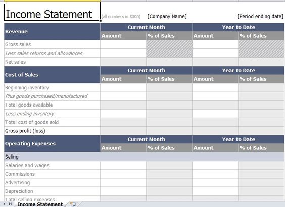 Income Statement Template Excel | Excel Templates | Pinterest