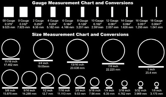 Gauges plugs, Plugs and Charts on Pinterest