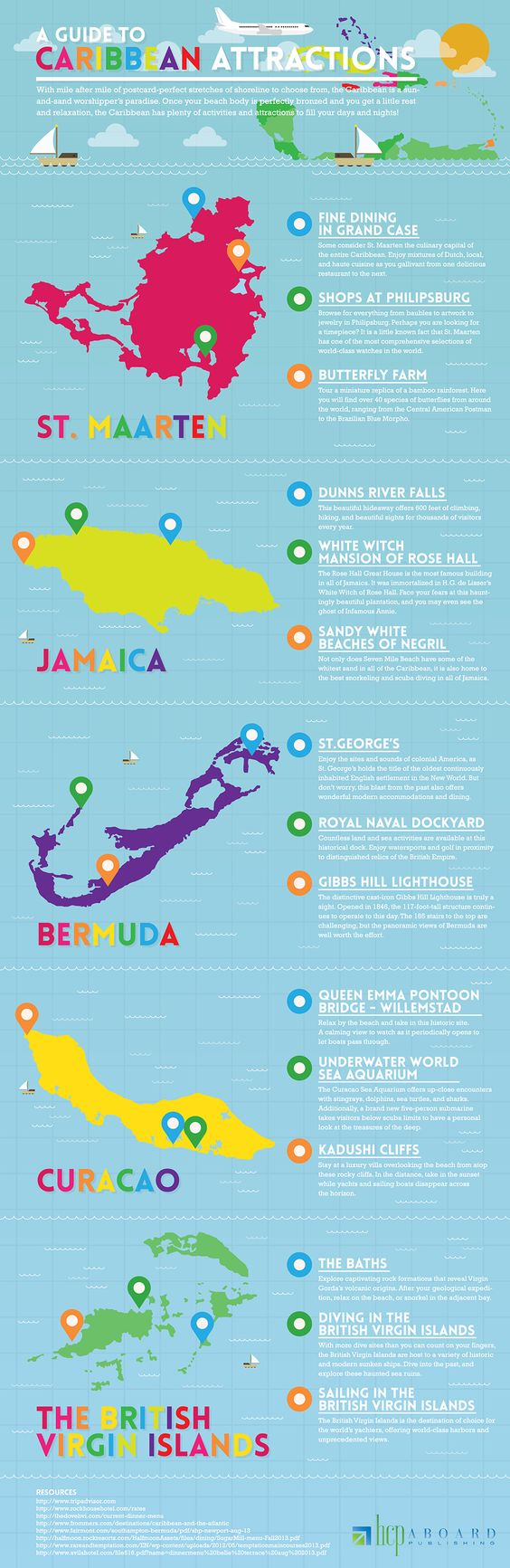A Guide To Caribbean Attractions!  #Caribbean #Travel | #infographics