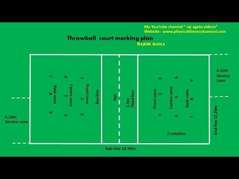 Throwball Court Easy Marking Plan Youtube How To Plan I Am Game Court