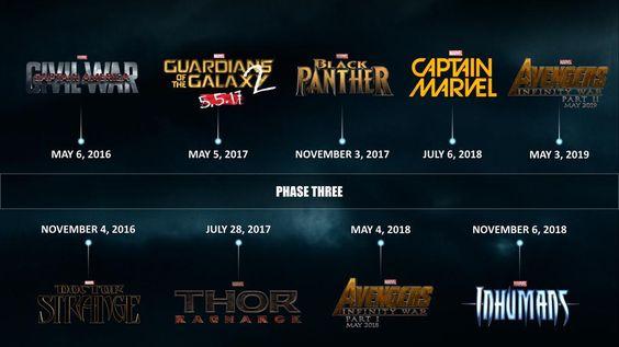 Avengers 3, Black Panther, Thor 3... : la Phase 3 de Marvel en une infographie
