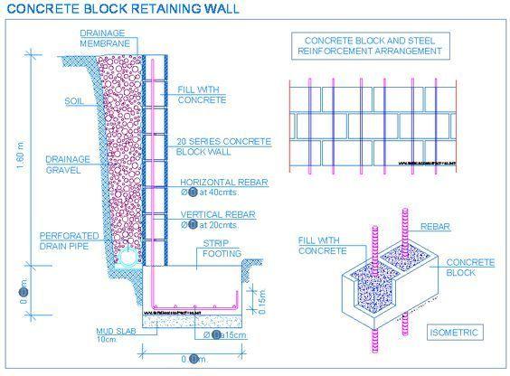 Image Result For Retaining Wall Footing Rebar Cinder Block Concrete Block Retaining Wall Concrete Block Walls Building A Retaining Wall