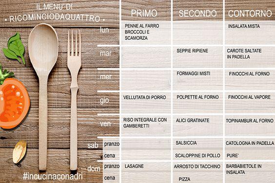 Diario alimentare e menu settimanale [2/02] - Ricominciodaquattro