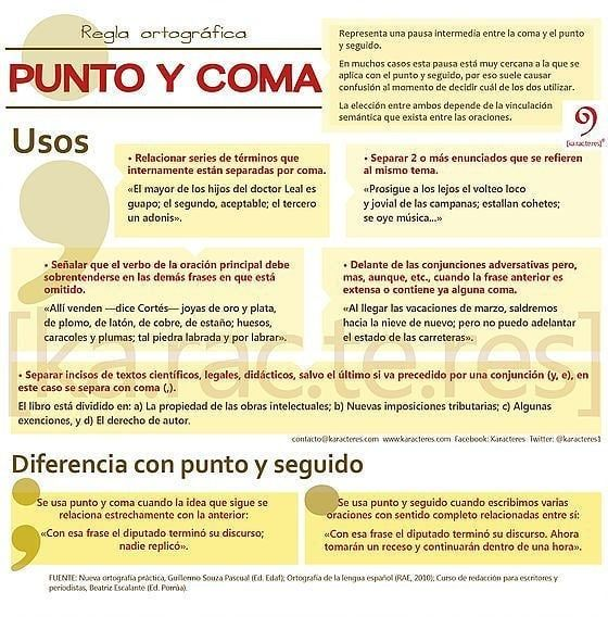 Buscapalabra Aprende Español On Instagram Compartimos Este Post Sobre El Uso Del Punto Y Coma Ap Ortografía Recursos De Enseñanza De Español Hablar Español