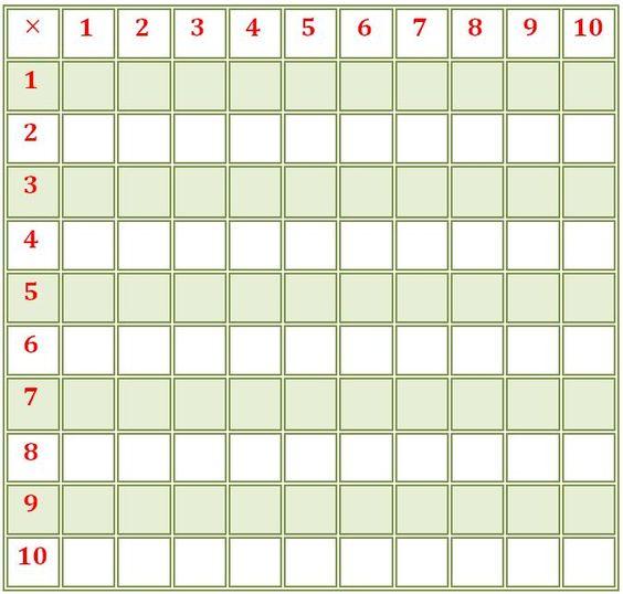 Number Names Worksheets multiplication tables pdf Free – Multiplication Table Worksheet Pdf
