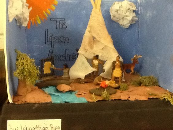 4th Grade Indian Diorama Social Studies Project