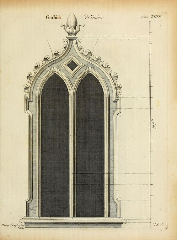 Gothic Architecture Improved By Rules And Proportions In Many Grand
